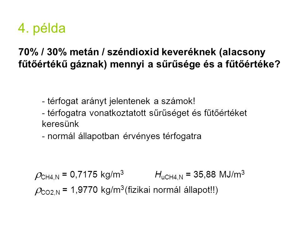 4. példa 70% / 30% metán / széndioxid keveréknek (alacsony fűtőértékű gáznak) mennyi a sűrűsége és a fűtőértéke? - térfogat arányt jelentenek a számok