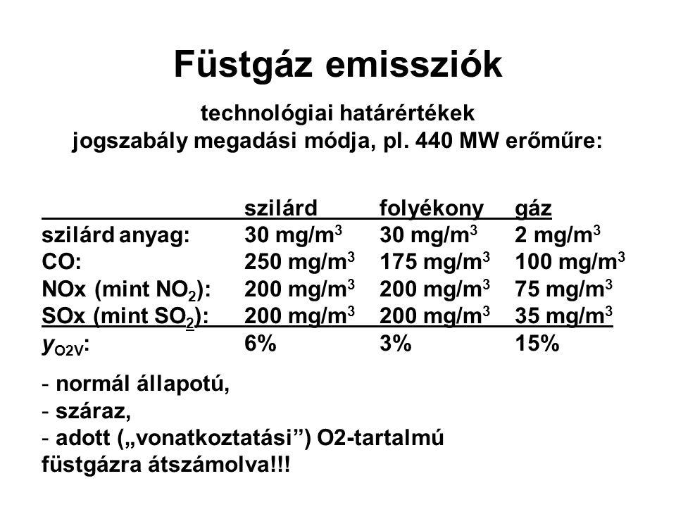 Füstgáz emissziók technológiai határértékek jogszabály megadási módja, pl. 440 MW erőműre: szilárdfolyékonygáz szilárd anyag:30 mg/m 3 30 mg/m 3 2 mg/