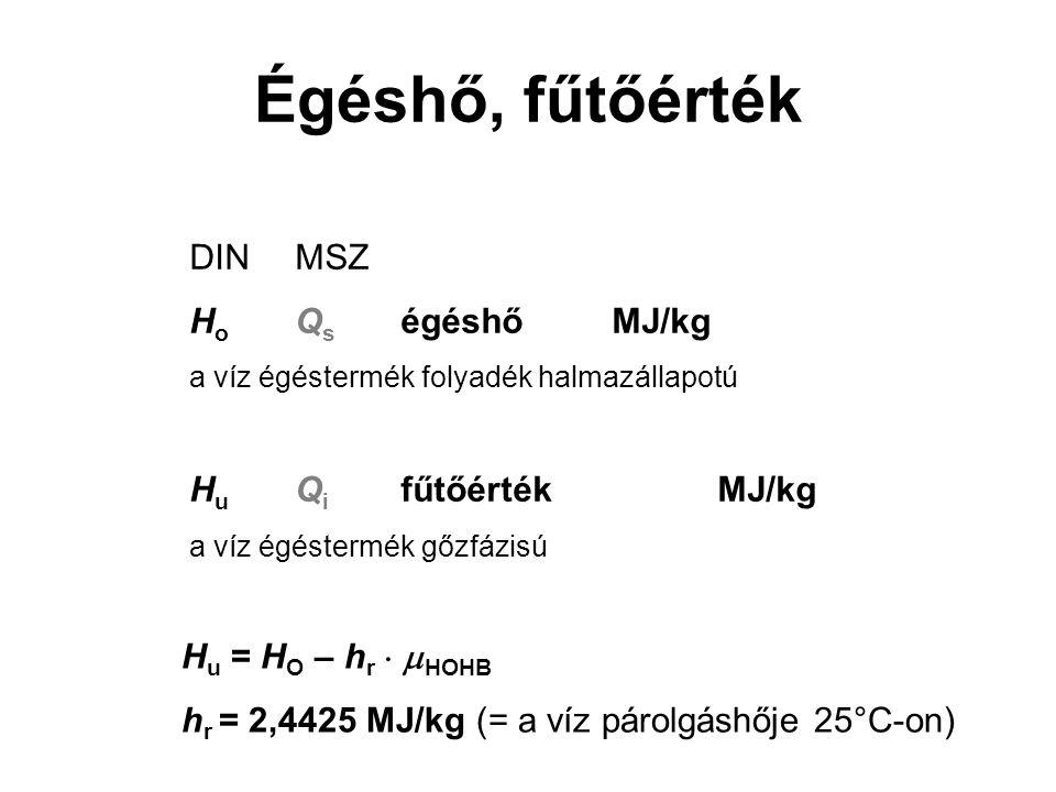 Égéshő, fűtőérték DINMSZ H o Q s égéshőMJ/kg a víz égéstermék folyadék halmazállapotú H u Q i fűtőértékMJ/kg a víz égéstermék gőzfázisú H u = H O – h r   HOHB h r = 2,4425 MJ/kg (= a víz párolgáshője 25°C-on)