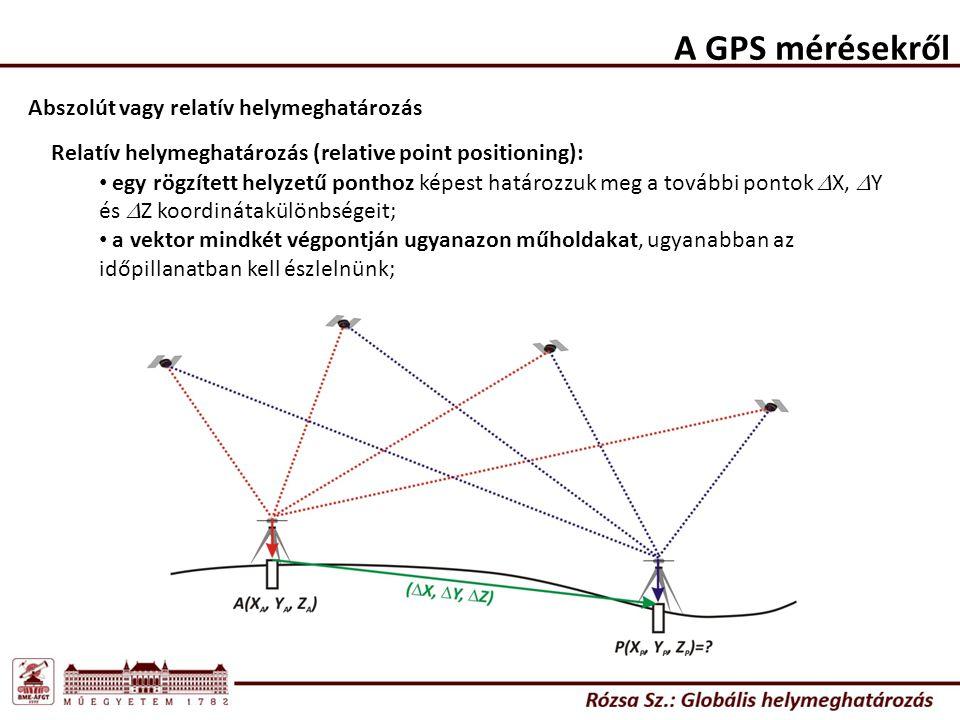 Abszolút vagy relatív helymeghatározás A GPS mérésekről Relatív helymeghatározás (relative point positioning): egy rögzített helyzetű ponthoz képest határozzuk meg a további pontok  X,  Y és  Z koordinátakülönbségeit; a vektor mindkét végpontján ugyanazon műholdakat, ugyanabban az időpillanatban kell észlelnünk;