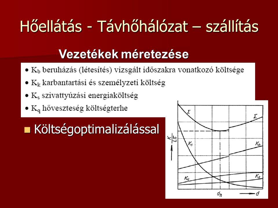 Hőellátás - Távhőhálózat – szállítás Költségoptimalizálással Költségoptimalizálással Vezetékek méretezése
