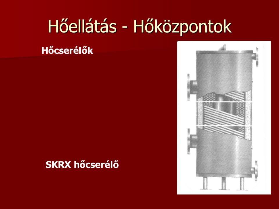 Hőellátás - Hőközpontok Hőcserélők SKRX hőcserélő