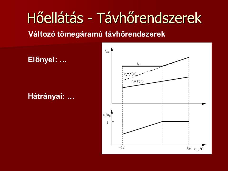 Hőellátás - Távhőrendszerek Változó tömegáramú távhőrendszerek Előnyei: … Hátrányai: …