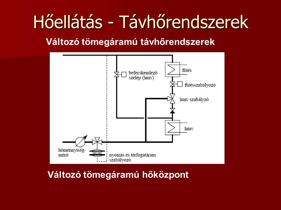 Hőellátás - Távhőrendszerek Változó tömegáramú távhőrendszerek Változó tömegáramú hőközpont