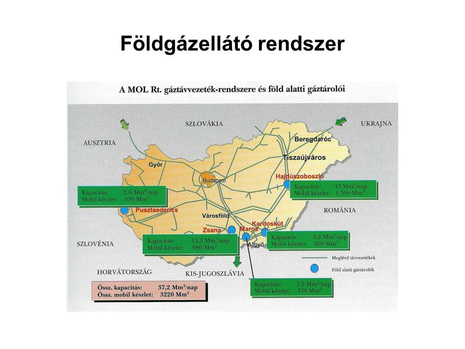 Földgázellátó rendszer