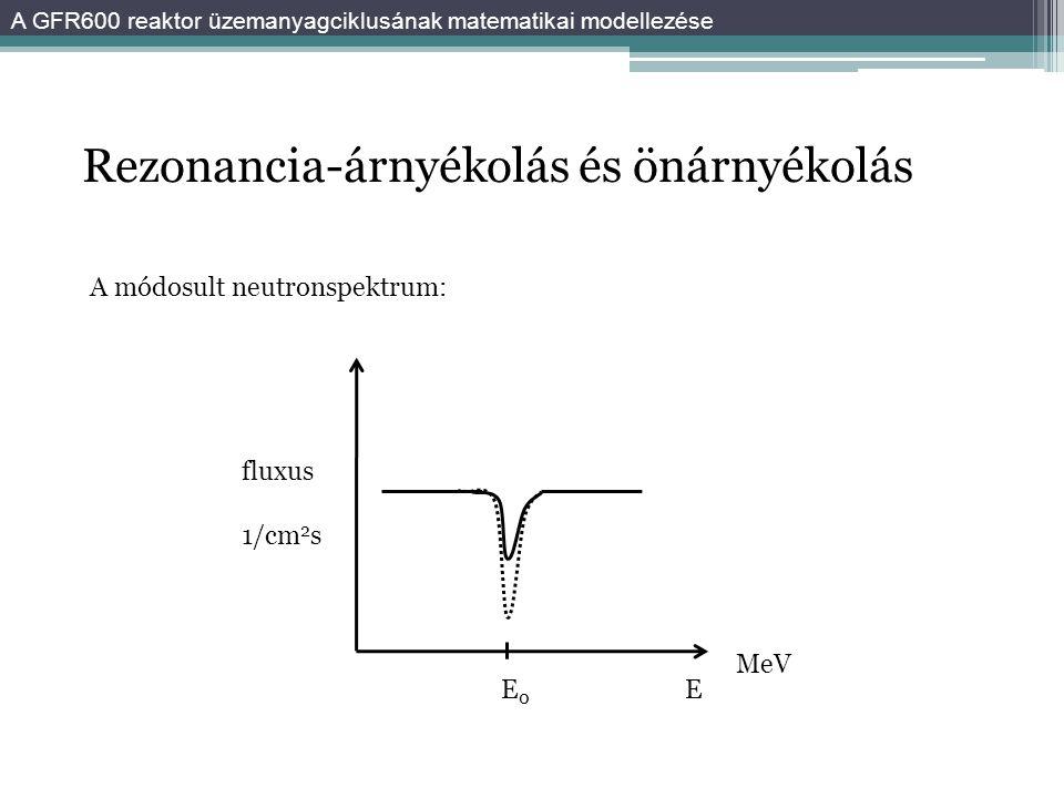 Rezonancia-árnyékolás és önárnyékolás A módosult neutronspektrum: A GFR600 reaktor üzemanyagciklusának matematikai modellezése fluxus 1/cm 2 s E MeV E0E0