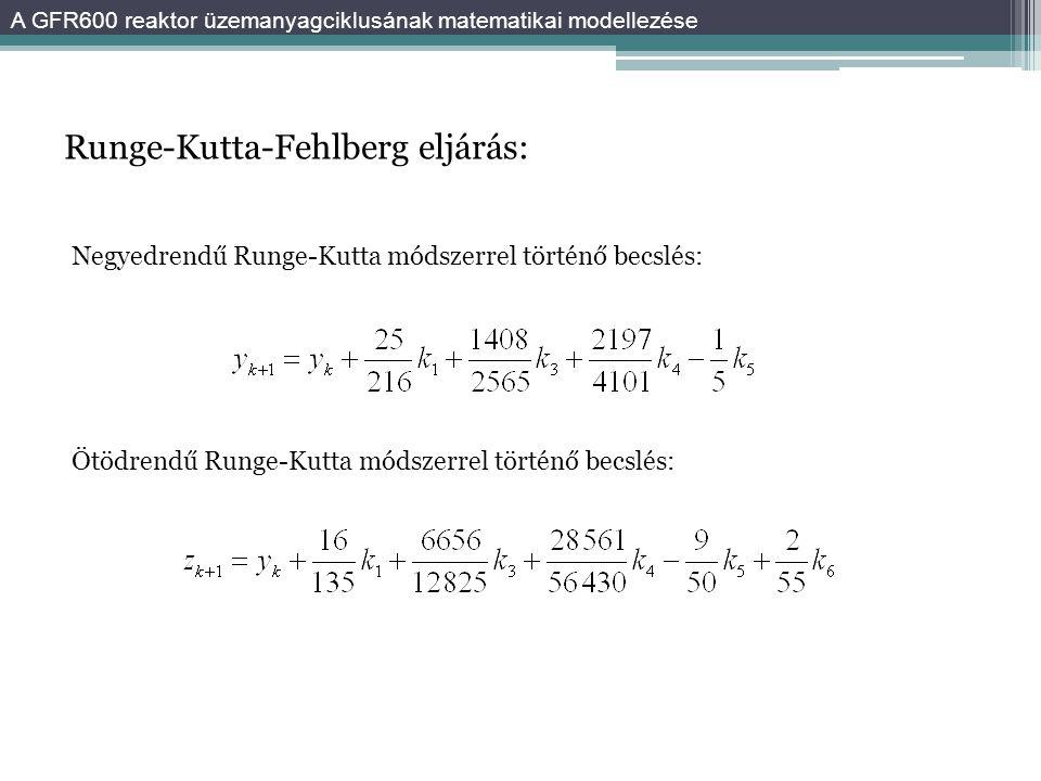 Runge-Kutta-Fehlberg eljárás: A GFR600 reaktor üzemanyagciklusának matematikai modellezése Negyedrendű Runge-Kutta módszerrel történő becslés: Ötödrendű Runge-Kutta módszerrel történő becslés:
