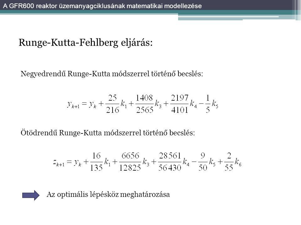 Runge-Kutta-Fehlberg eljárás: Negyedrendű Runge-Kutta módszerrel történő becslés: Ötödrendű Runge-Kutta módszerrel történő becslés: Az optimális lépésköz meghatározása A GFR600 reaktor üzemanyagciklusának matematikai modellezése