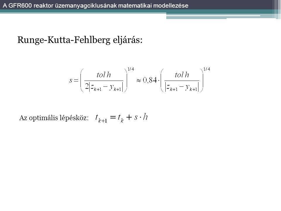 Runge-Kutta-Fehlberg eljárás: Az optimális lépésköz: A GFR600 reaktor üzemanyagciklusának matematikai modellezése