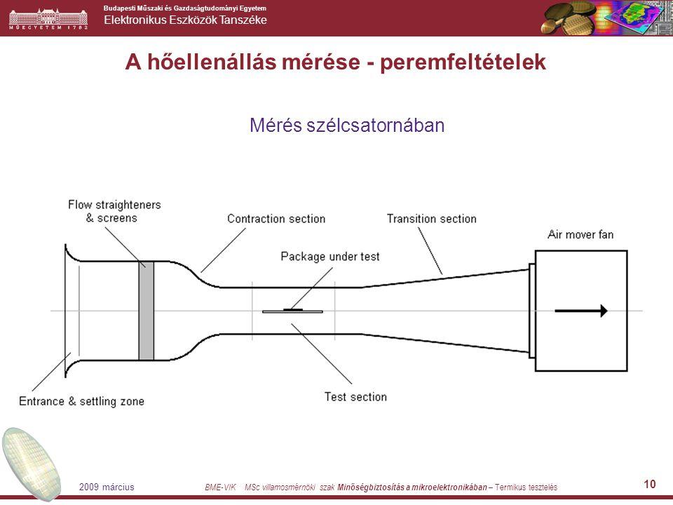 Budapesti Műszaki és Gazdaságtudományi Egyetem Elektronikus Eszközök Tanszéke BME-VIK MSc villamosmérnöki szak Minőségbiztosítás a mikroelektronikában – Termikus tesztelés 2009 március 10 A hőellenállás mérése - peremfeltételek Mérés szélcsatornában
