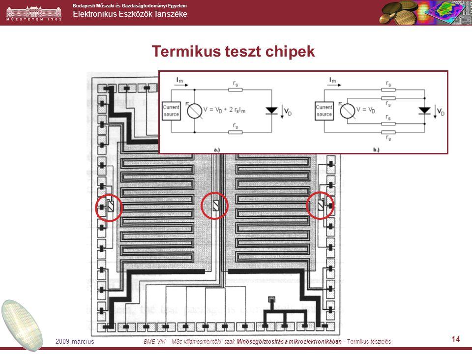 Budapesti Műszaki és Gazdaságtudományi Egyetem Elektronikus Eszközök Tanszéke BME-VIK MSc villamosmérnöki szak Minőségbiztosítás a mikroelektronikában – Termikus tesztelés 2009 március 14 Termikus teszt chipek