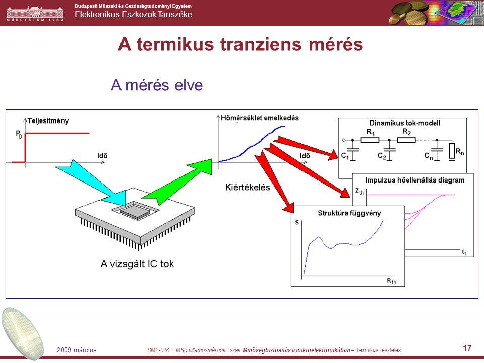 Budapesti Műszaki és Gazdaságtudományi Egyetem Elektronikus Eszközök Tanszéke BME-VIK MSc villamosmérnöki szak Minőségbiztosítás a mikroelektronikában – Termikus tesztelés 2009 március 17 A termikus tranziens mérés A mérés elve