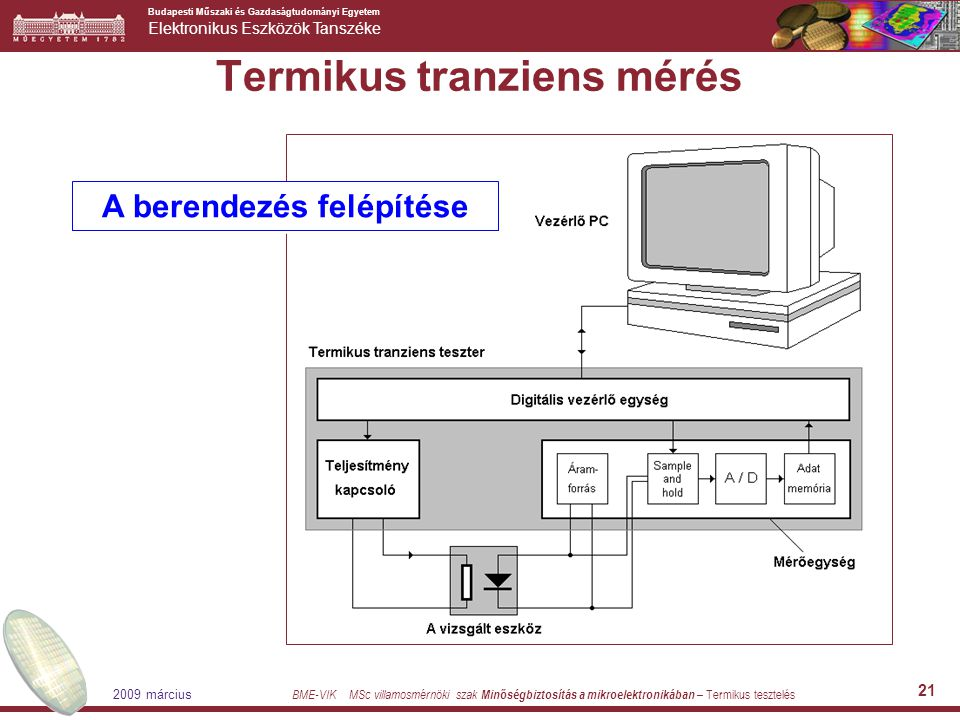Budapesti Műszaki és Gazdaságtudományi Egyetem Elektronikus Eszközök Tanszéke BME-VIK MSc villamosmérnöki szak Minőségbiztosítás a mikroelektronikában – Termikus tesztelés 2009 március 21 Termikus tranziens mérés A berendezés felépítése