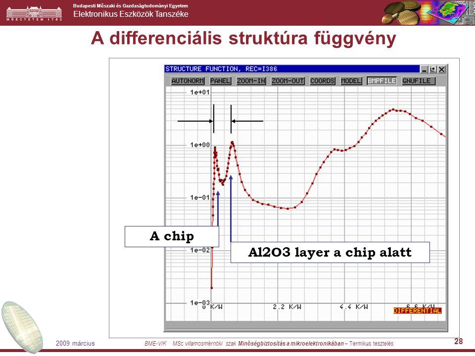 Budapesti Műszaki és Gazdaságtudományi Egyetem Elektronikus Eszközök Tanszéke BME-VIK MSc villamosmérnöki szak Minőségbiztosítás a mikroelektronikában – Termikus tesztelés 2009 március 28 A differenciális struktúra függvény Al2O3 layer a chip alatt A chip