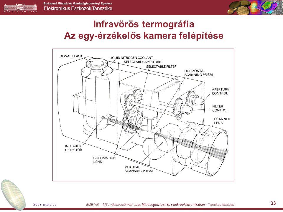 Budapesti Műszaki és Gazdaságtudományi Egyetem Elektronikus Eszközök Tanszéke BME-VIK MSc villamosmérnöki szak Minőségbiztosítás a mikroelektronikában – Termikus tesztelés 2009 március 33 Infravörös termográfia Az egy-érzékelős kamera felépítése