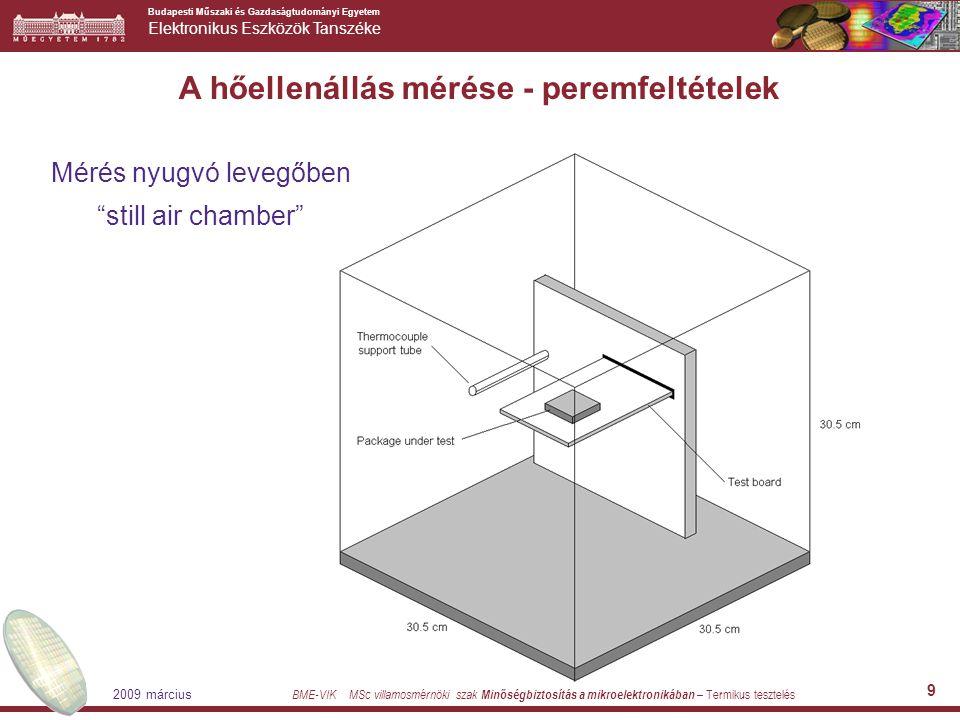 Budapesti Műszaki és Gazdaságtudományi Egyetem Elektronikus Eszközök Tanszéke BME-VIK MSc villamosmérnöki szak Minőségbiztosítás a mikroelektronikában – Termikus tesztelés 2009 március 9 A hőellenállás mérése - peremfeltételek Mérés nyugvó levegőben still air chamber