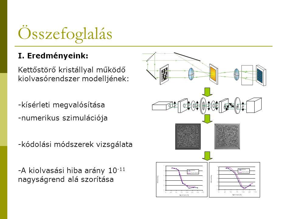 Összefoglalás I. Eredményeink: Kettőstörő kristállyal működő kiolvasórendszer modelljének: -kísérleti megvalósítása -numerikus szimulációja -kódolási