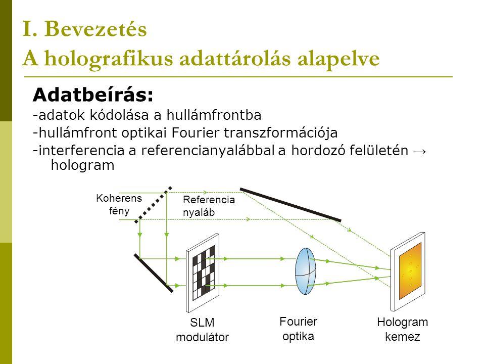 I. Bevezetés A holografikus adattárolás alapelve Adatbeírás: -adatok kódolása a hullámfrontba -hullámfront optikai Fourier transzformációja -interfere