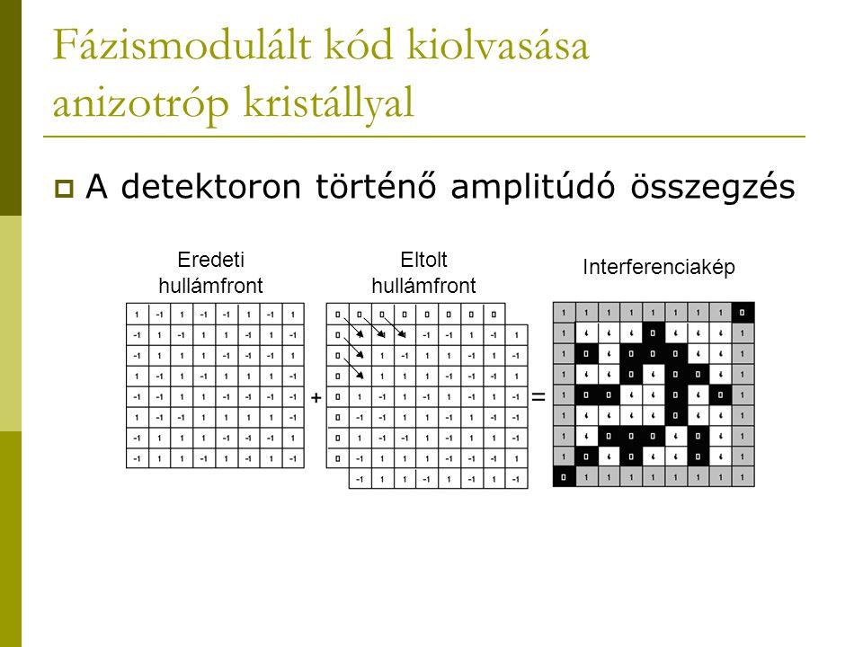 """Interferencia létrehozása konstruktív Kettőstörő kristály 45x45 bit méretű adattábla destruktív :=""""pozitív kódolás :=""""negatív kódolás"""