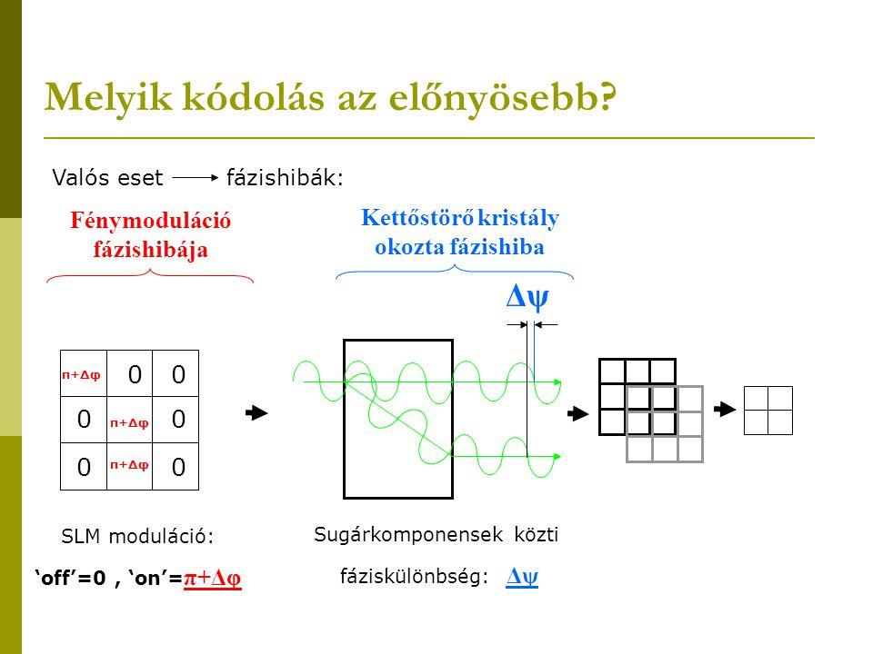Melyik kódolás az előnyösebb? Valós esetfázishibák: 0 0 00 0 0 π+Δφ SLM moduláció: 'off'=0, 'on'= π+Δφ π+Δφ Sugárkomponensek közti fáziskülönbség: Δψ