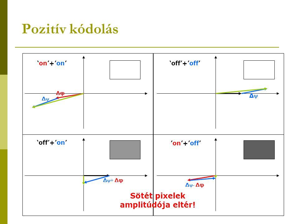 Negatív kódolás 'on'+'on''off'+'off' Δφ ΔψΔψ ΔψΔψ Δ ψ+ Δφ 'off'+'on' Δ ψ- Δφ 'on'+'off' Sötét pixelek amplitúdója egyezik!