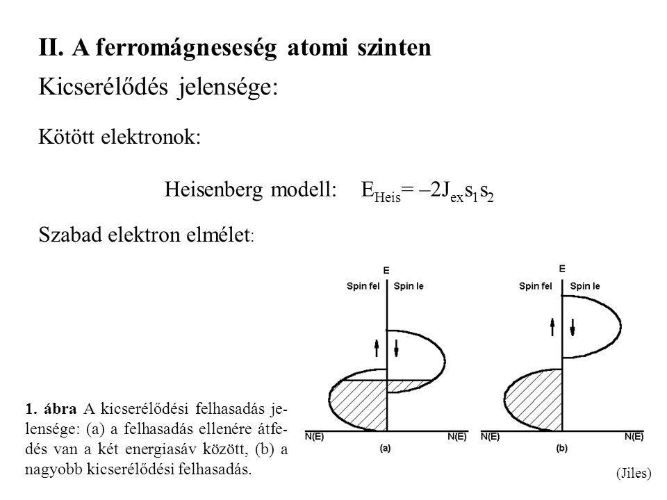 Kicserélődés jelensége: Heisenberg modell: E Heis = –2J ex s 1 s 2 Kötött elektronok: Szabad elektron elmélet : 1. ábra A kicserélődési felhasadás je