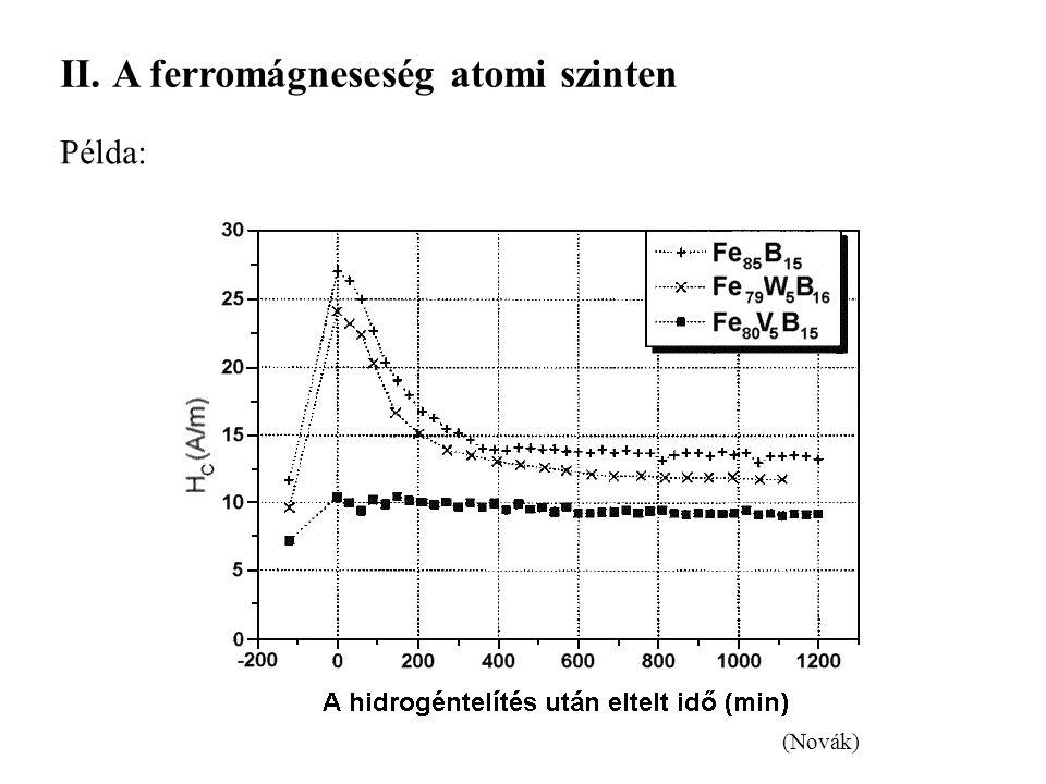 Példa: II.A ferromágneseség atomi szinten (Novák)