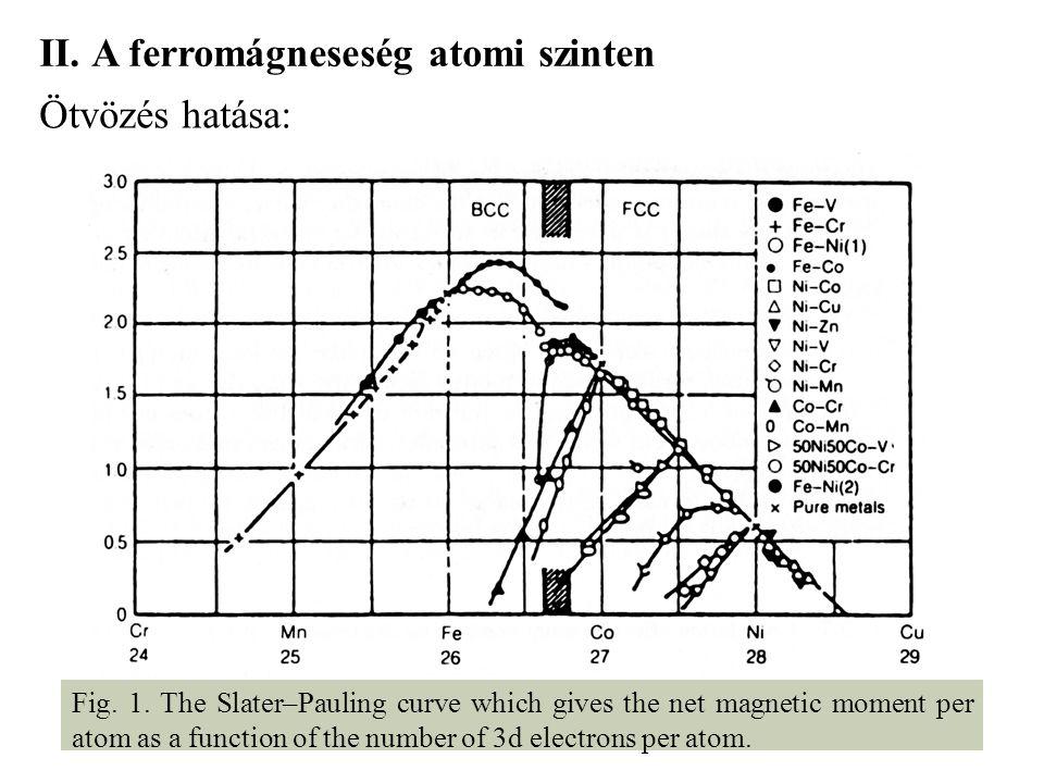 Ötvözés hatása: Fig.1.