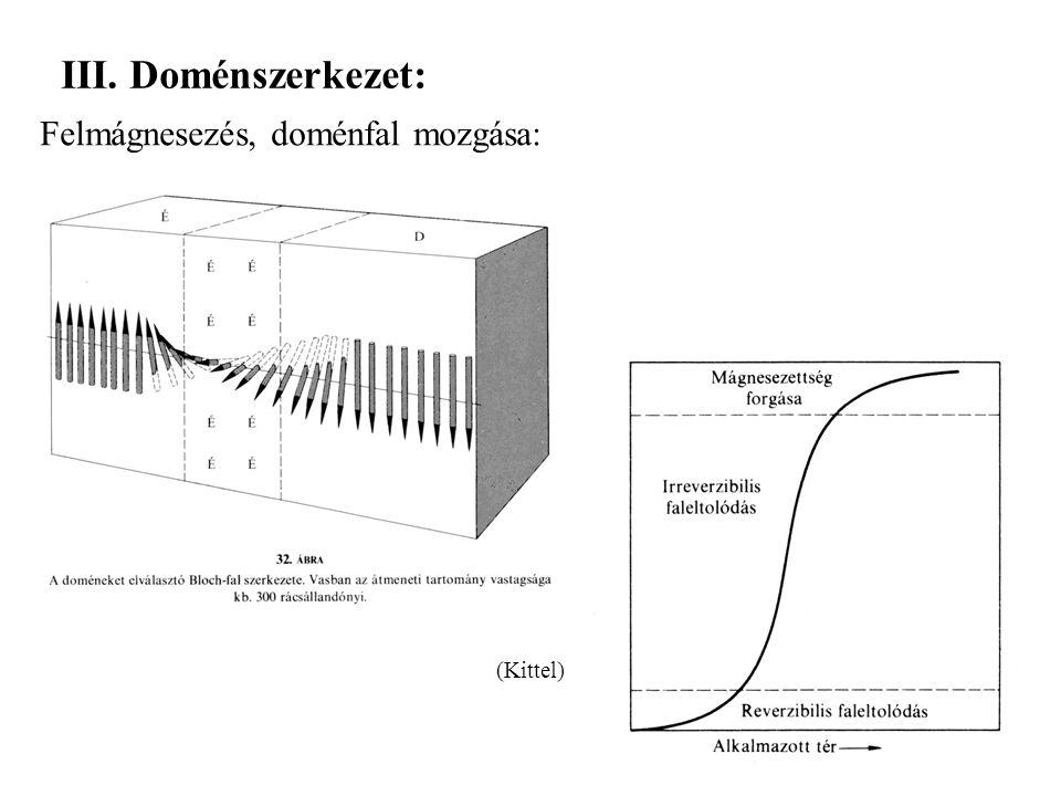 Felmágnesezés, doménfal mozgása: III. Doménszerkezet: (Kittel)