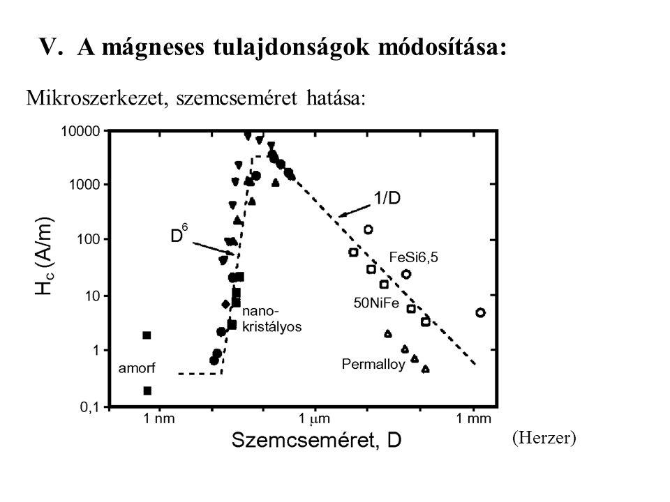 V. A mágneses tulajdonságok módosítása: Mikroszerkezet, szemcseméret hatása: (Herzer)