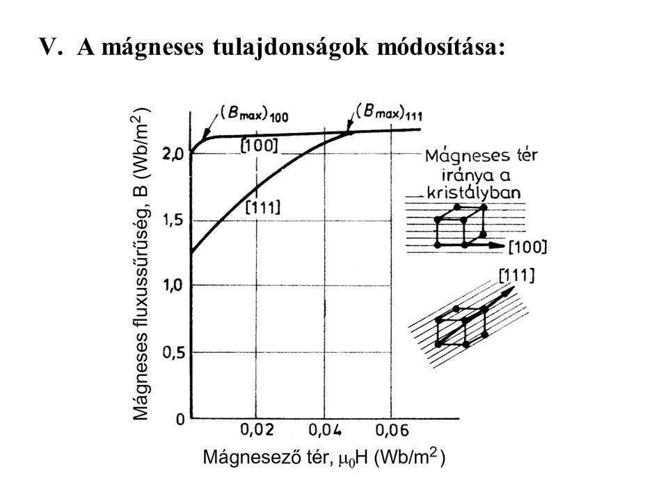 V. A mágneses tulajdonságok módosítása: