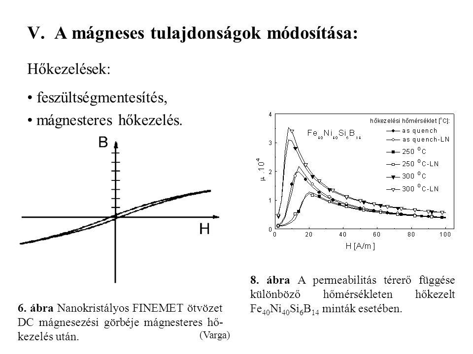 V. A mágneses tulajdonságok módosítása: 6. ábra Nanokristályos FINEMET ötvözet DC mágnesezési görbéje mágnesteres hő- kezelés után. 8. ábra A permeabi