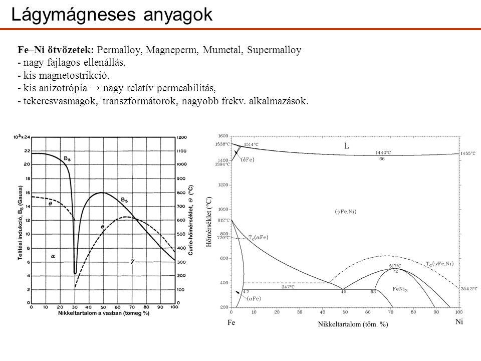 Lágymágneses anyagok Fe–Ni ötvözetek: Permalloy, Magneperm, Mumetal, Supermalloy - nagy fajlagos ellenállás, - kis magnetostrikció, - kis anizotrópia → nagy relatív permeabilitás, - tekercsvasmagok, transzformátorok, nagyobb frekv.