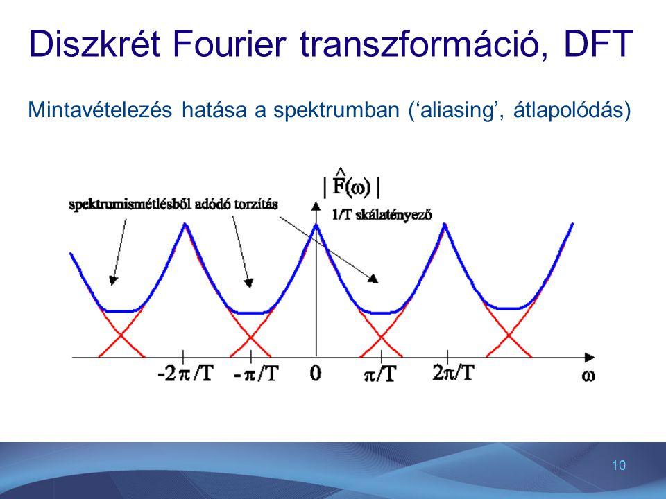 10 Diszkrét Fourier transzformáció, DFT Mintavételezés hatása a spektrumban ('aliasing', átlapolódás)