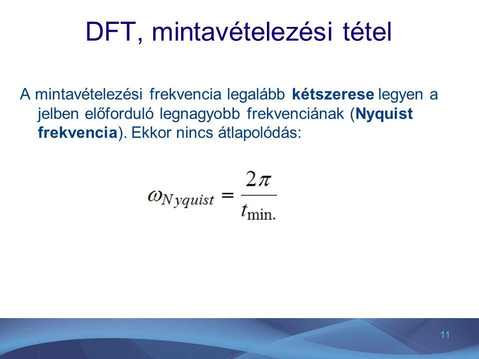 11 DFT, mintavételezési tétel A mintavételezési frekvencia legalább kétszerese legyen a jelben előforduló legnagyobb frekvenciának (Nyquist frekvencia