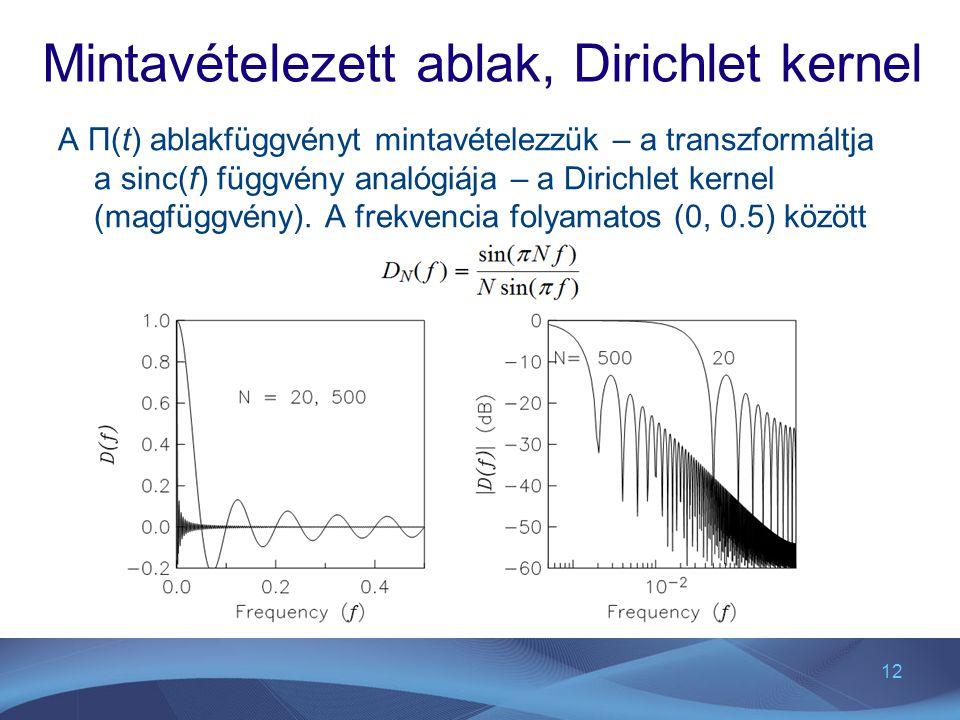 12 Mintavételezett ablak, Dirichlet kernel A Π(t) ablakfüggvényt mintavételezzük – a transzformáltja a sinc(f) függvény analógiája – a Dirichlet kerne