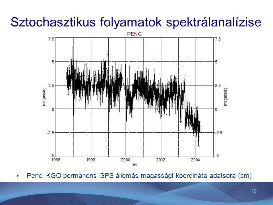 19 Sztochasztikus folyamatok spektrálanalízise Penc, KGO permanens GPS állomás magassági koordináta adatsora (cm)