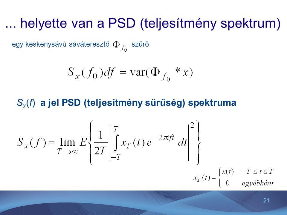 21... helyette van a PSD (teljesítmény spektrum) egy keskenysávú sáváteresztő szűrő S x (f) a jel PSD (teljesítmény sűrűség) spektruma