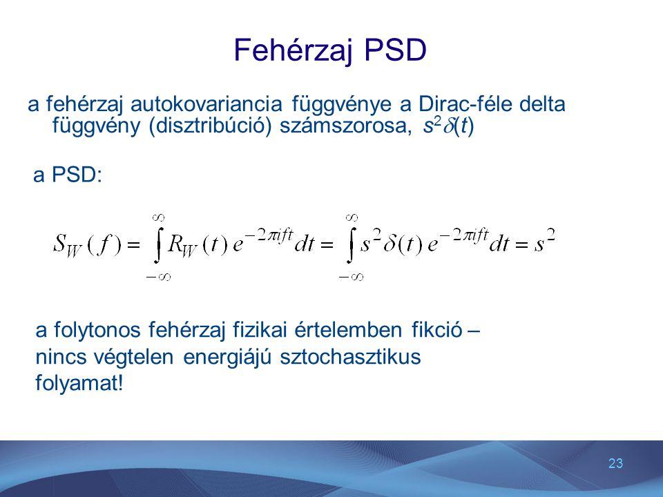 23 Fehérzaj PSD a fehérzaj autokovariancia függvénye a Dirac-féle delta függvény (disztribúció) számszorosa, s 2  (t) a PSD: a folytonos fehérzaj fiz