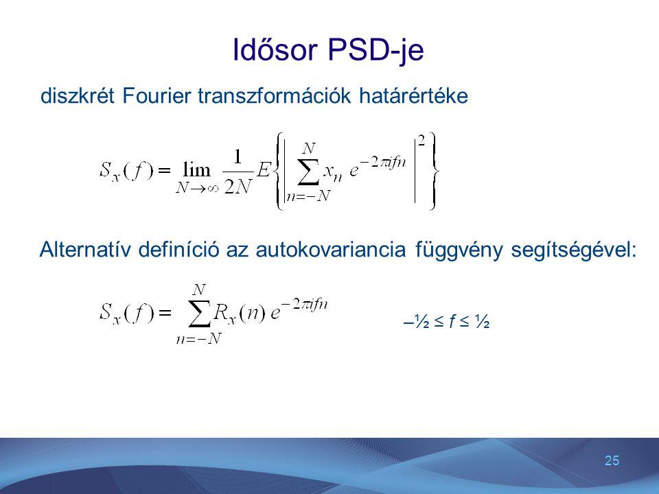 25 Idősor PSD-je diszkrét Fourier transzformációk határértéke Alternatív definíció az autokovariancia függvény segítségével: –½ ≤ f ≤ ½