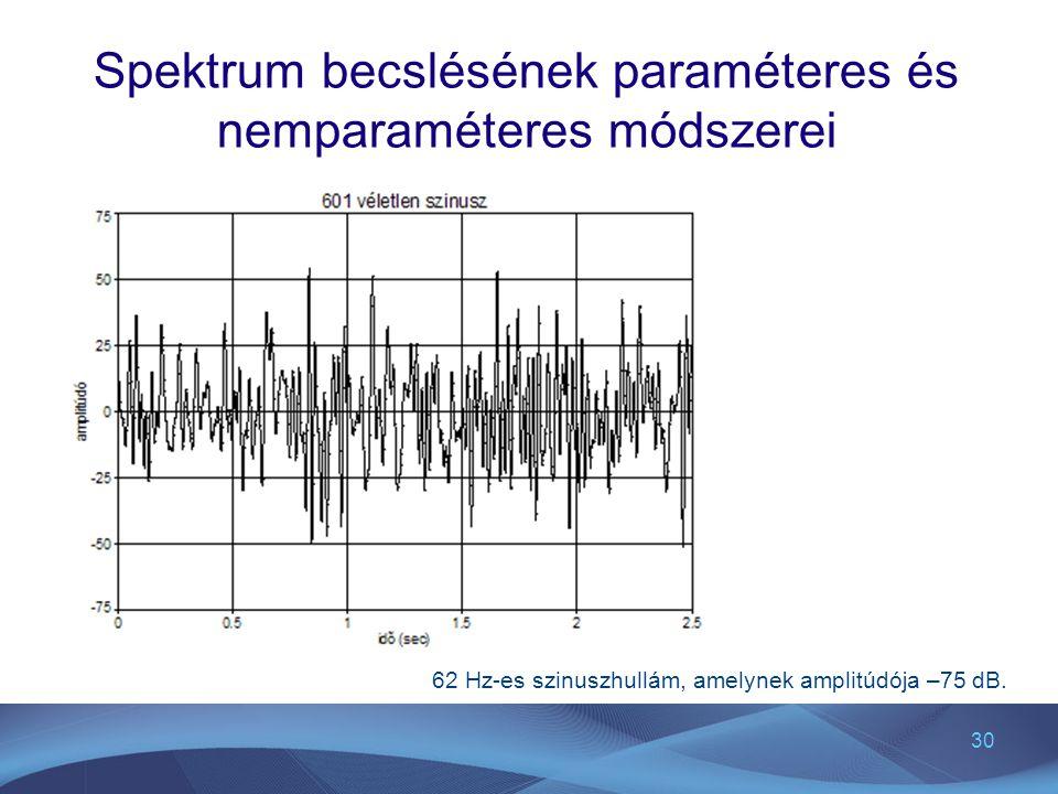 30 Spektrum becslésének paraméteres és nemparaméteres módszerei 62 Hz-es szinuszhullám, amelynek amplitúdója –75 dB.