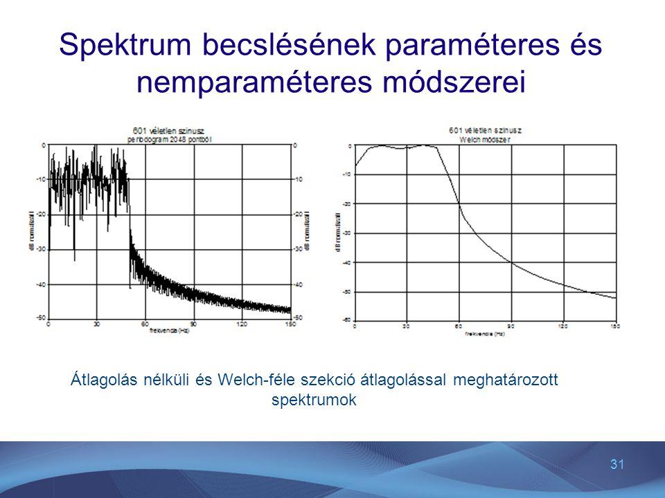 31 Spektrum becslésének paraméteres és nemparaméteres módszerei Átlagolás nélküli és Welch-féle szekció átlagolással meghatározott spektrumok