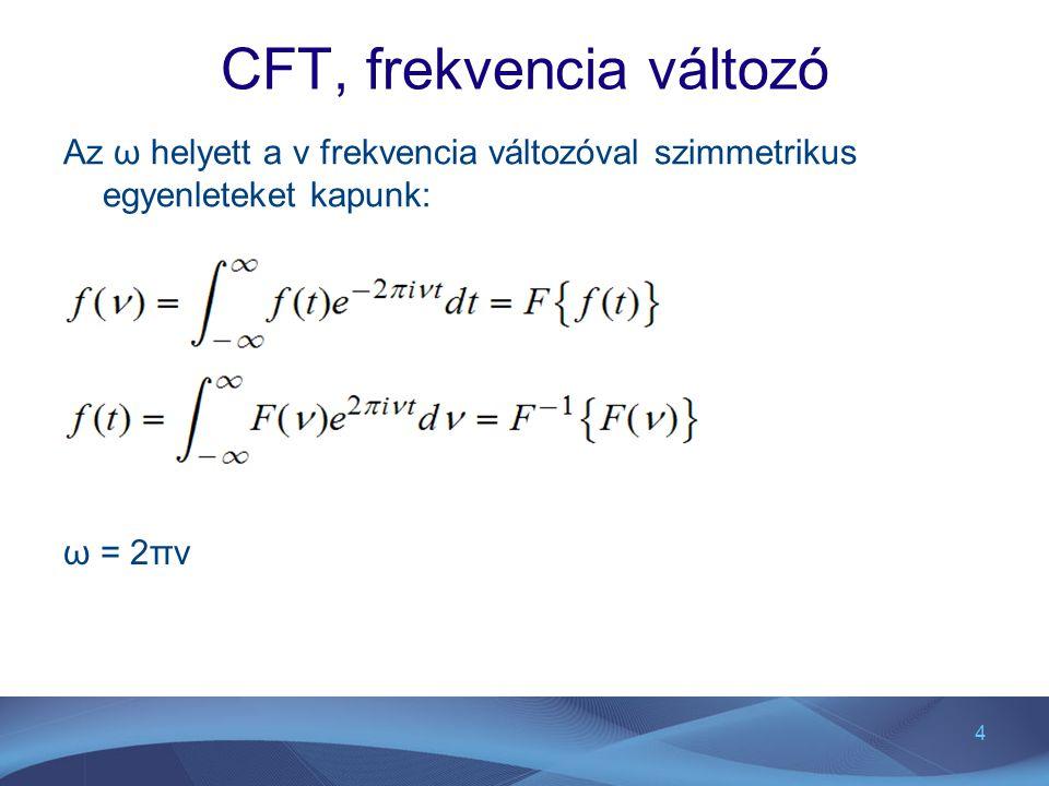 5 Ablakfüggvény, CFT A Π(t) ablakfüggvény CFT-je a sinc(f) függvény (most f a frekvencia): ω = 2πf