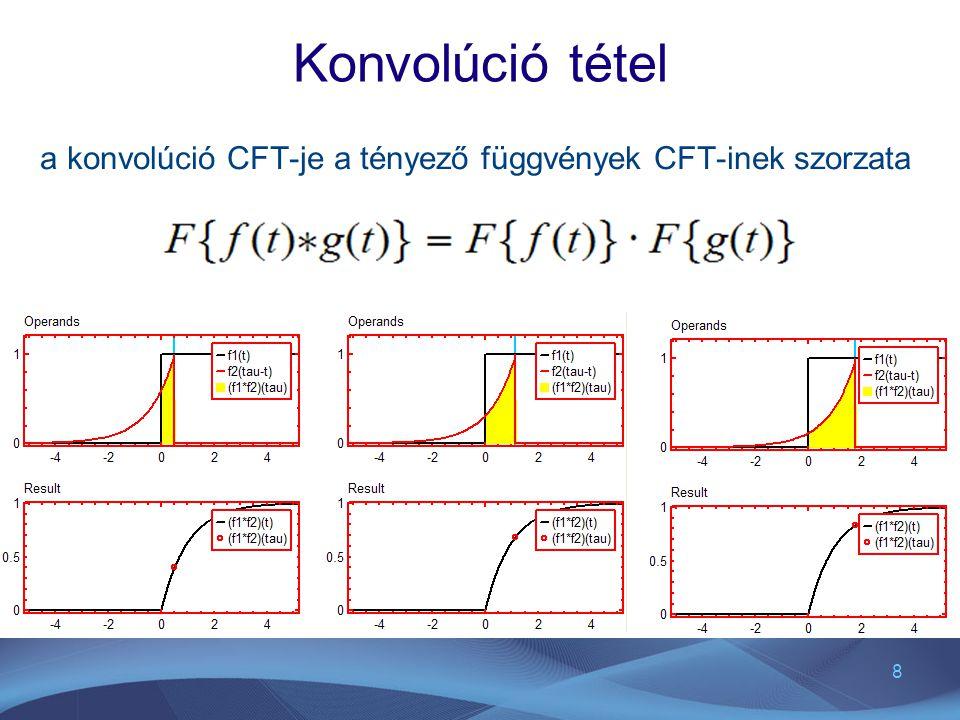 9 Lineáris időinvariáns rendszerek a rendszert jellemzi a g(t) impulzusválasz vagy a G(ω) frekvencia átviteli függvény.