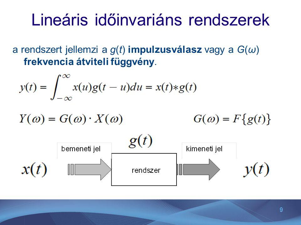 20 Fourier transzformált nem létezik Diszkrét idősor spektruma (–½, ½) intervallumra: –½ ≤ f ≤ ½ az alábbi módon állíthatjuk vissza: x n most sztochasztikus folyamat – a FT nem létezik!