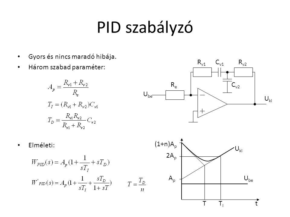 PID szabályzó Gyors és nincs maradó hibája. Három szabad paraméter: Elméleti: ReRe C v2 t U ki U be U ki U be R v1 R v2 ApAp (1+n)A p C v1 2A p TTITI
