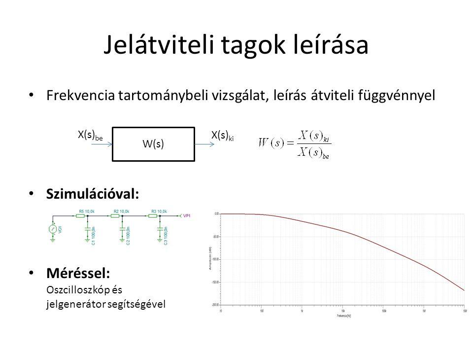 Jelátviteli tagok leírása Frekvencia tartománybeli vizsgálat, leírás átviteli függvénnyel Szimulációval: Méréssel: Oszcilloszkóp és jelgenerátor segítségével W(s) X(s) be X(s) ki