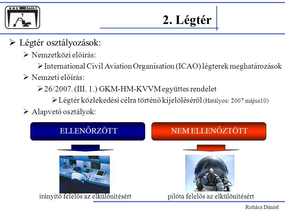 Rohács Dániel  Légtér osztályozások:  Nemzetközi előírás:  International Civil Aviation Organisation (ICAO) légterek meghatározások  Nemzeti előír