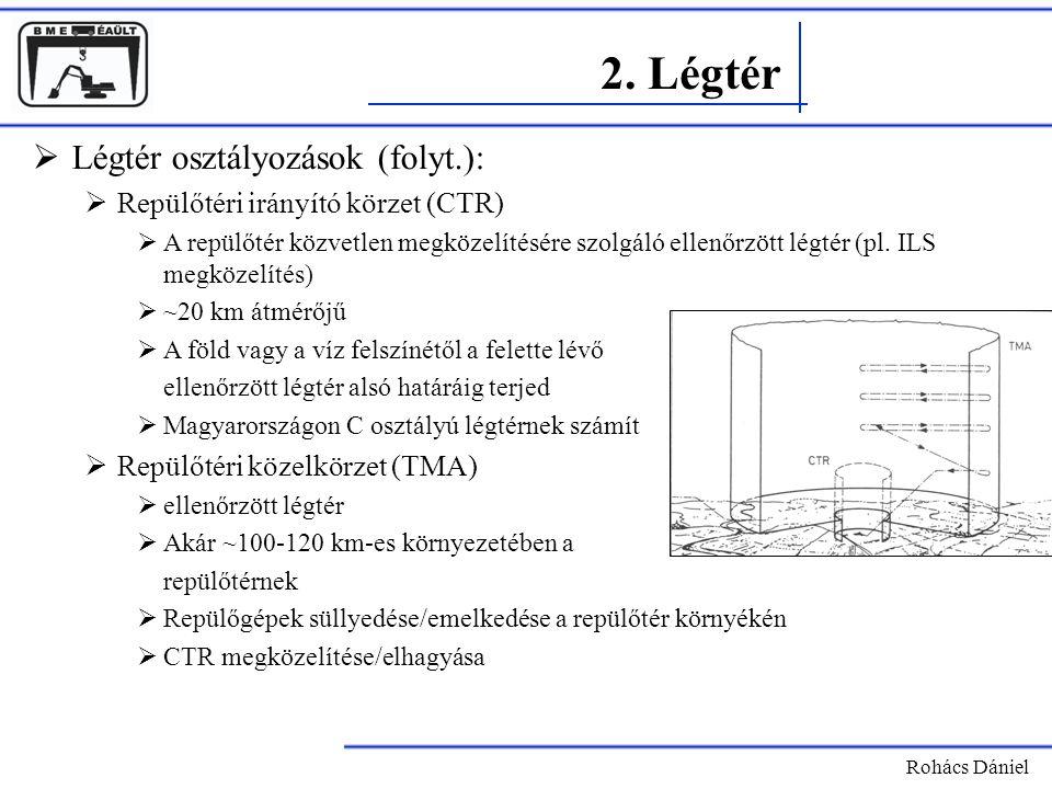Rohács Dániel  Légtér osztályozások (folyt.):  Repülőtéri irányító körzet (CTR)  A repülőtér közvetlen megközelítésére szolgáló ellenőrzött légtér