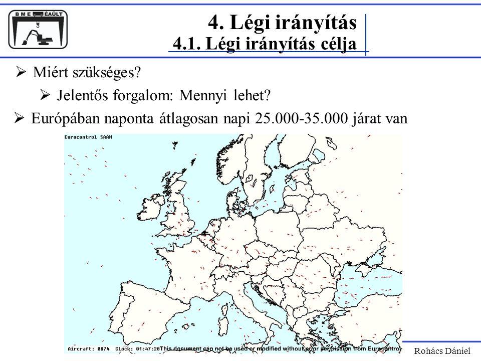 Rohács Dániel  Miért szükséges?  Jelentős forgalom: Mennyi lehet? 4. Légi irányítás 4.1. Légi irányítás célja  Európában naponta átlagosan napi 25.
